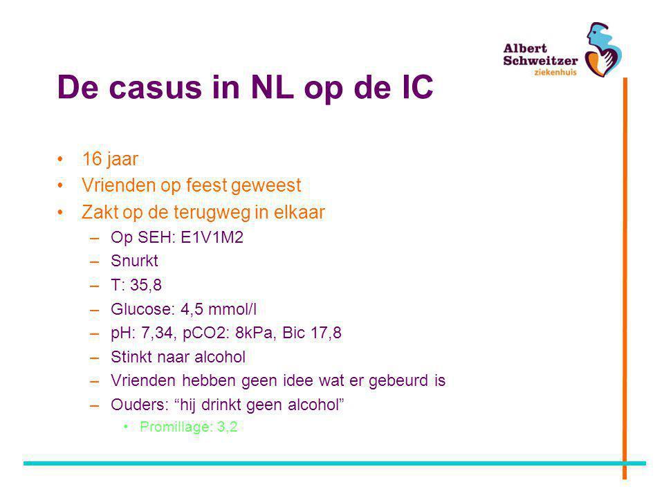 De casus in NL op de IC 16 jaar Vrienden op feest geweest