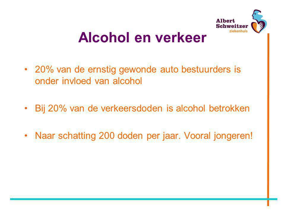 Alcohol en verkeer 20% van de ernstig gewonde auto bestuurders is onder invloed van alcohol. Bij 20% van de verkeersdoden is alcohol betrokken.