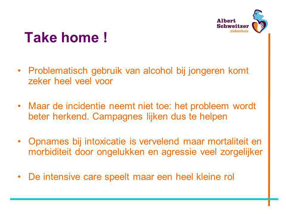 Take home ! Problematisch gebruik van alcohol bij jongeren komt zeker heel veel voor.