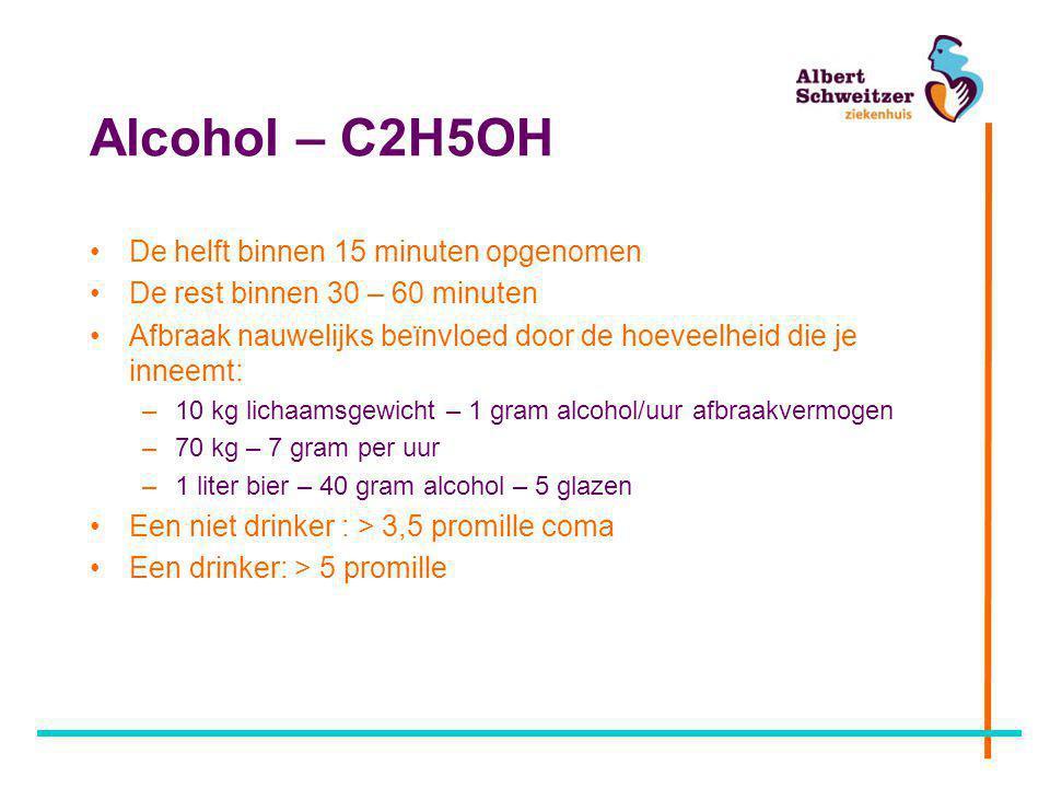 Alcohol – C2H5OH De helft binnen 15 minuten opgenomen