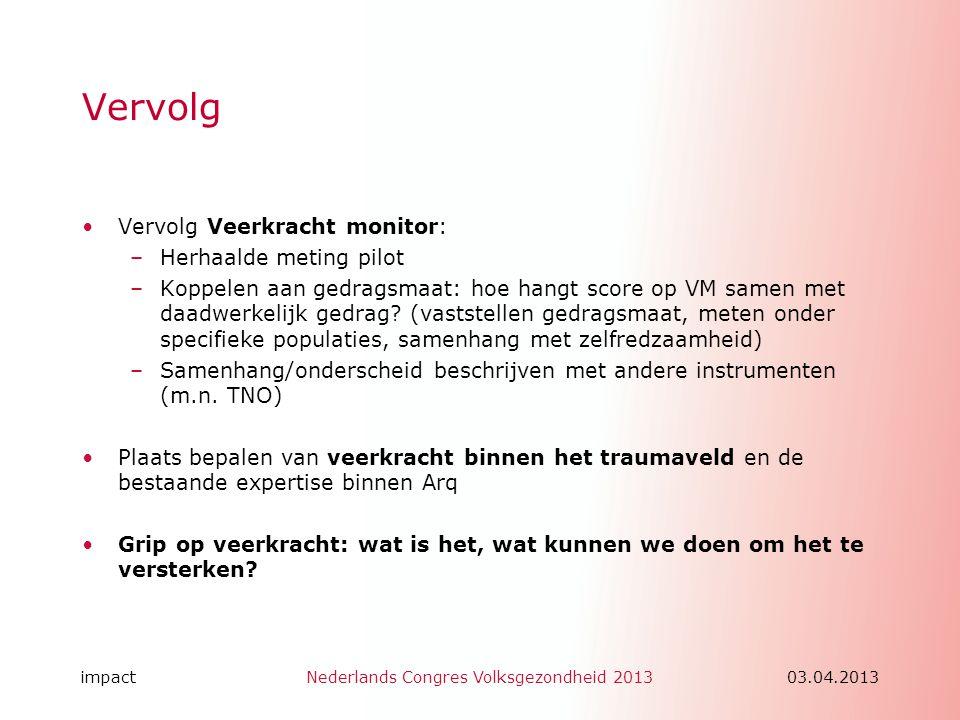Vervolg Vervolg Veerkracht monitor: Herhaalde meting pilot