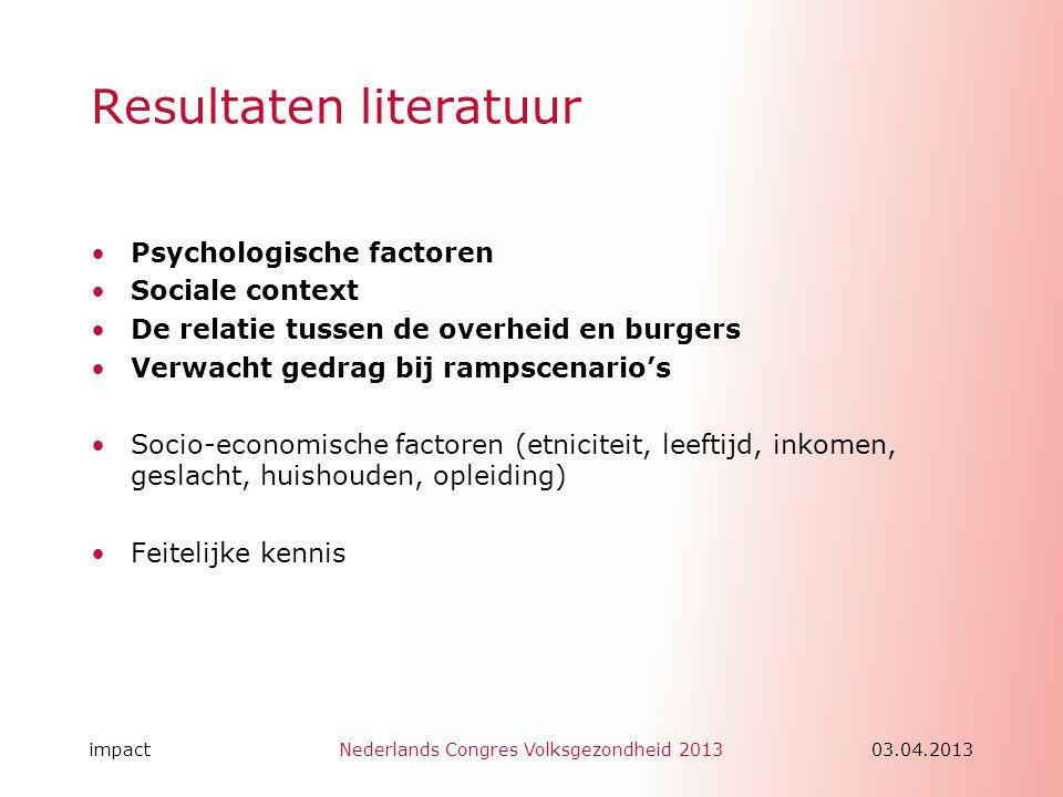 Resultaten literatuur