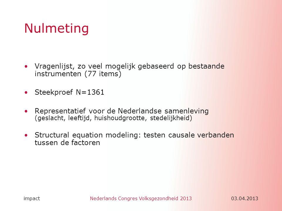 Nulmeting Vragenlijst, zo veel mogelijk gebaseerd op bestaande instrumenten (77 items) Steekproef N=1361.