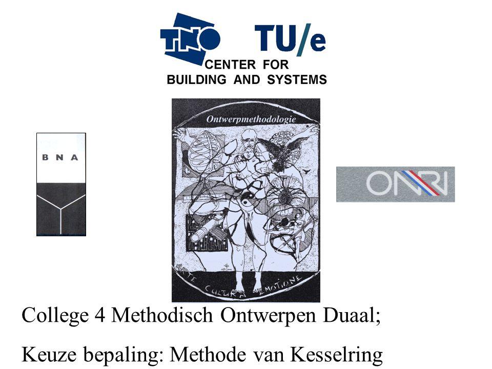 College 4 Methodisch Ontwerpen Duaal;