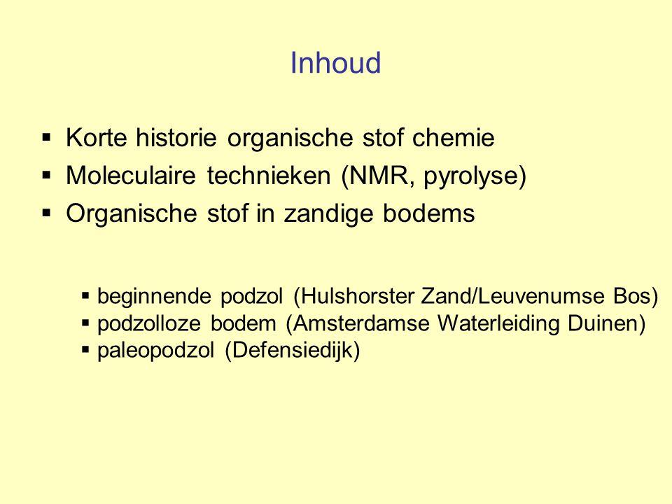 Inhoud Korte historie organische stof chemie