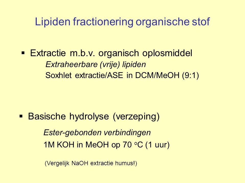 Lipiden fractionering organische stof