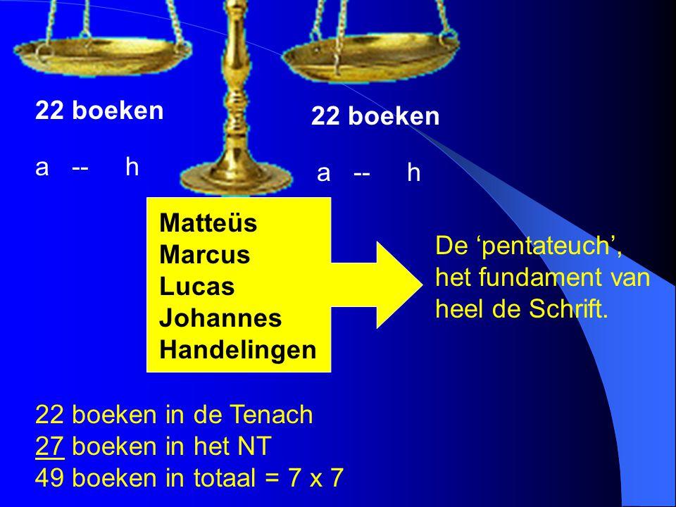 22 boeken 22 boeken. a -- h. a -- h. Matteüs Marcus Lucas Johannes Handelingen. De 'pentateuch', het fundament van heel de Schrift.