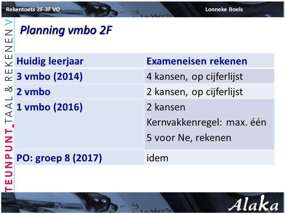 Planning vmbo 2F Huidig leerjaar Exameneisen rekenen 3 vmbo (2014)