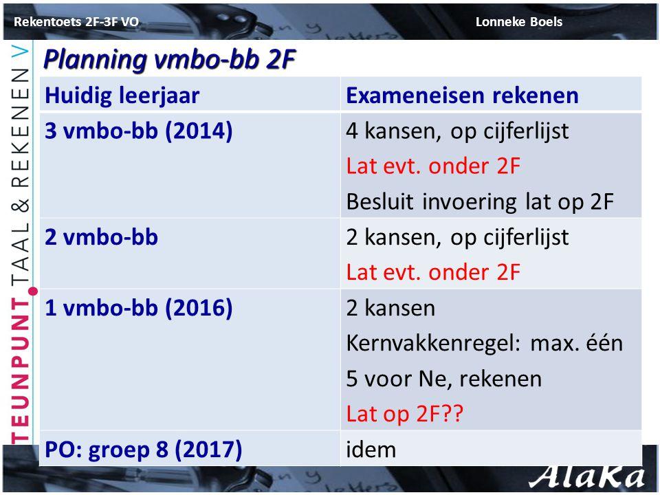 Planning vmbo-bb 2F Huidig leerjaar Exameneisen rekenen