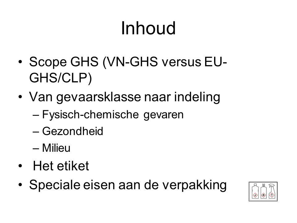 Inhoud Scope GHS (VN-GHS versus EU-GHS/CLP)