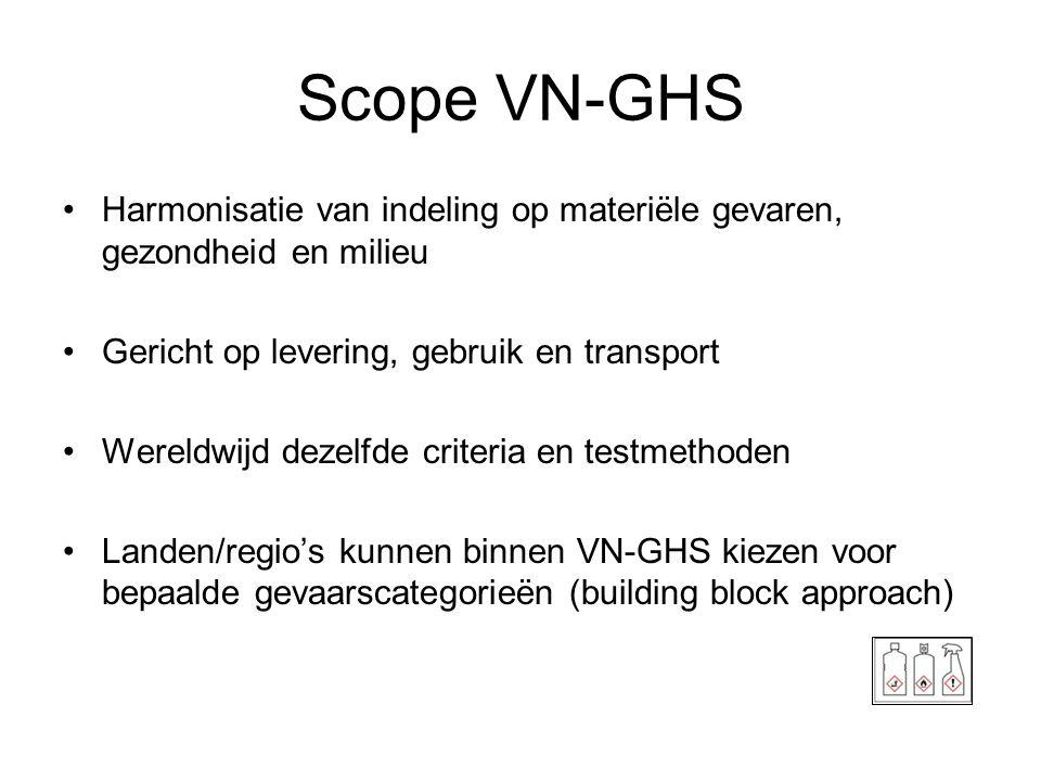 Scope VN-GHS Harmonisatie van indeling op materiële gevaren, gezondheid en milieu. Gericht op levering, gebruik en transport.