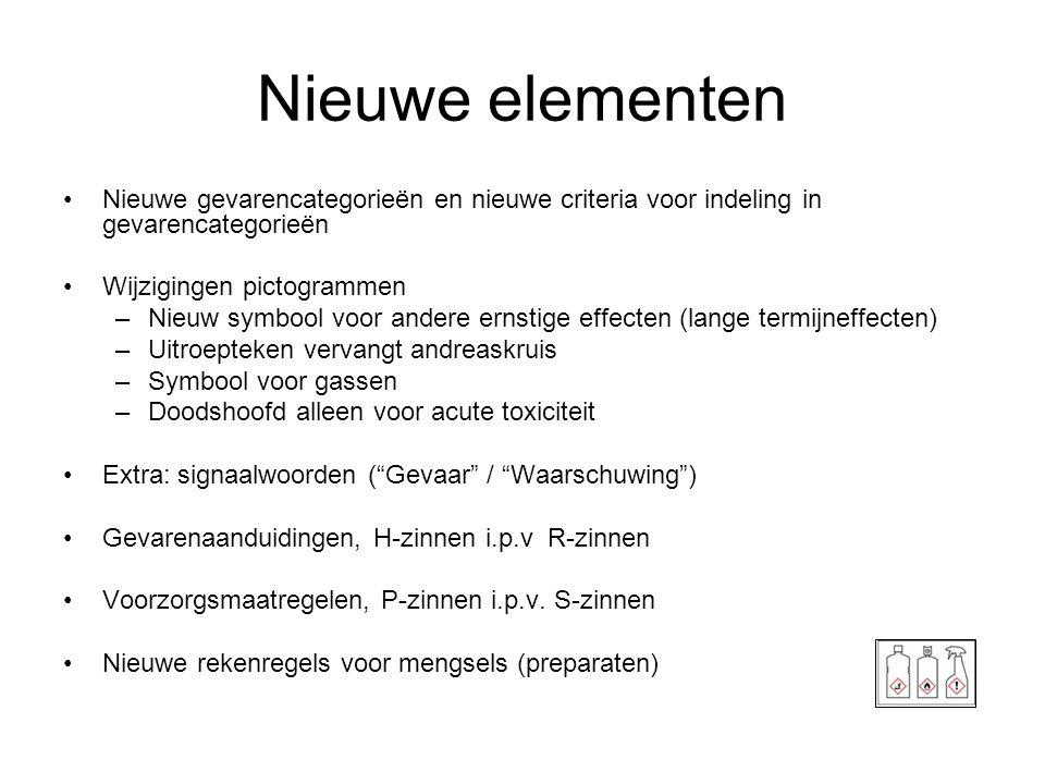 Nieuwe elementen Nieuwe gevarencategorieën en nieuwe criteria voor indeling in gevarencategorieën. Wijzigingen pictogrammen.
