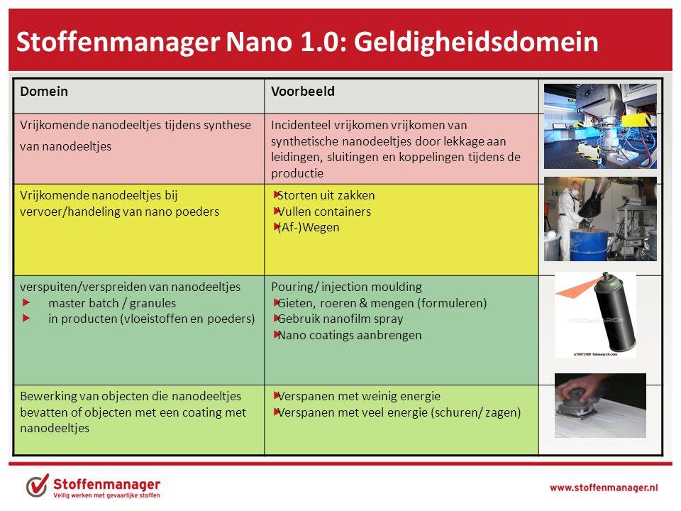 Stoffenmanager Nano 1.0: Geldigheidsdomein