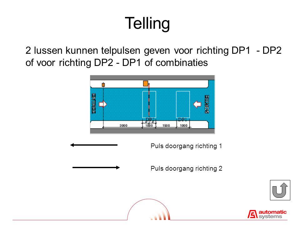 Telling 2 lussen kunnen telpulsen geven voor richting DP1 - DP2