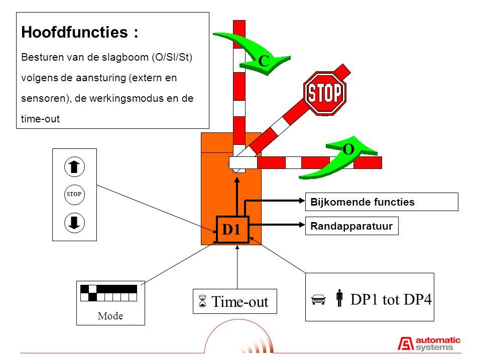 Hoofdfuncties : Besturen van de slagboom (O/Sl/St) volgens de aansturing (extern en sensoren), de werkingsmodus en de time-out
