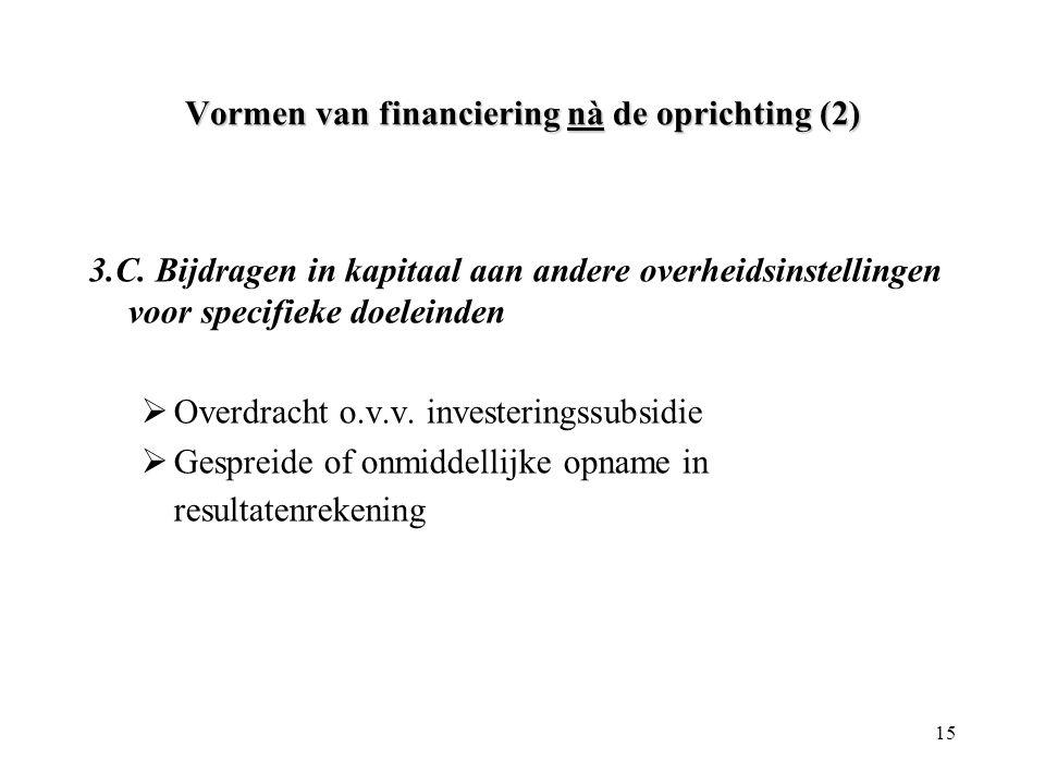 Vormen van financiering nà de oprichting (2)