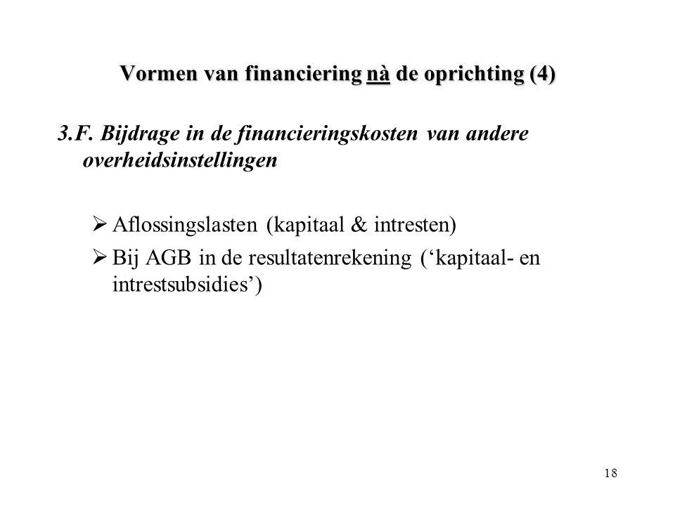 Vormen van financiering nà de oprichting (4)