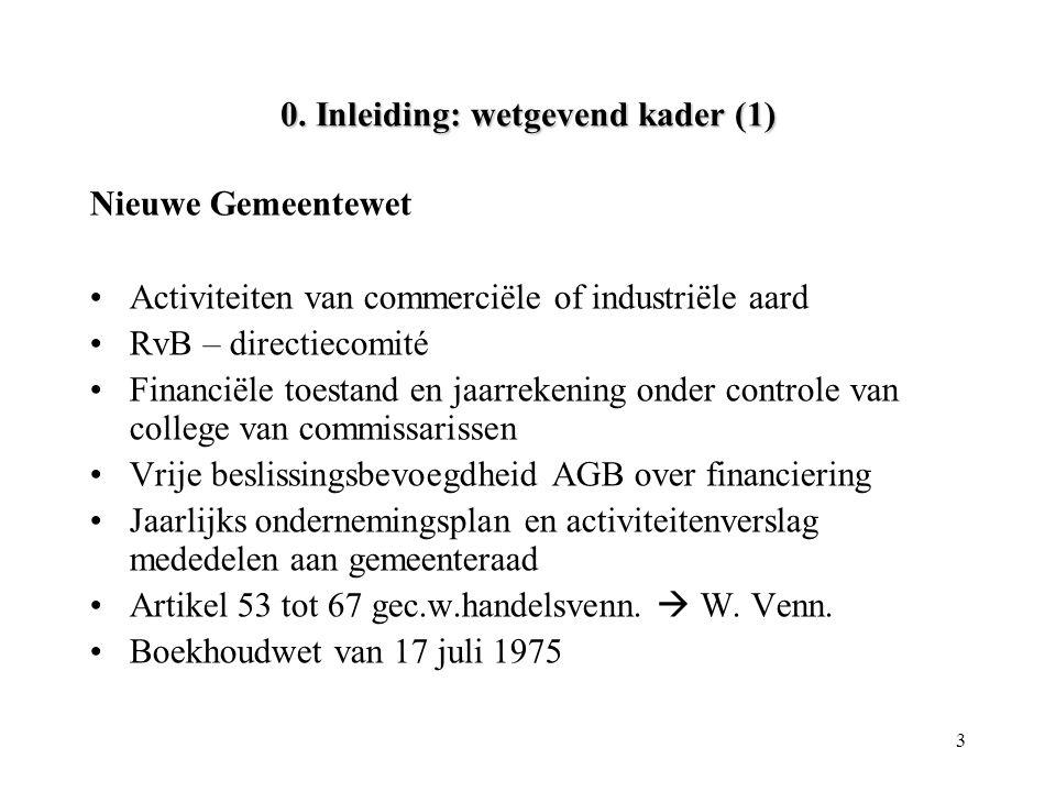 0. Inleiding: wetgevend kader (1)