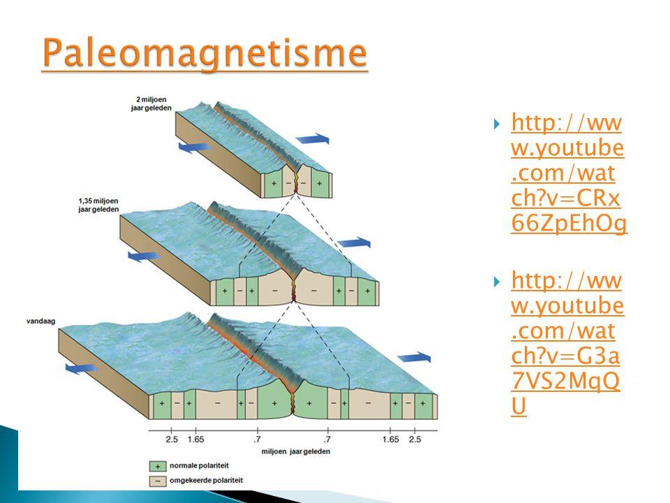 Paleomagnetisme http://ww w.youtube .com/wat ch v=CRx 66ZpEhOg
