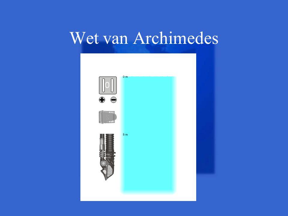 Wet van Archimedes