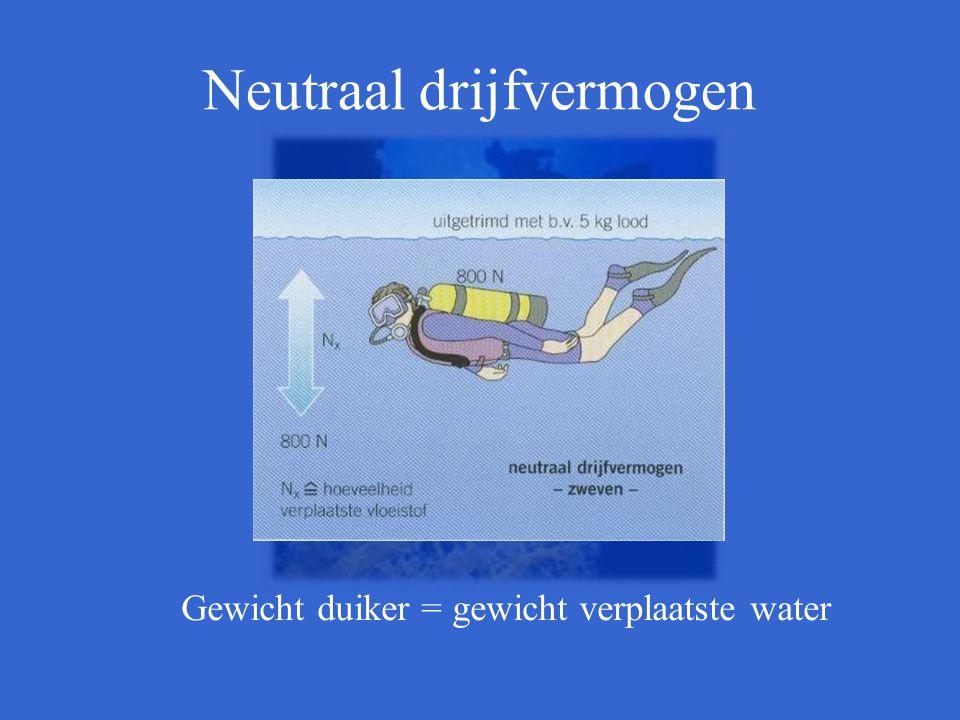 Neutraal drijfvermogen