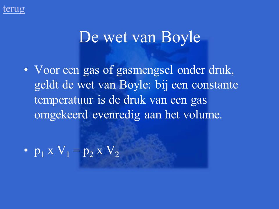 terug De wet van Boyle.