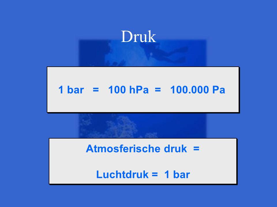 Druk 1 bar = 100 hPa = 100.000 Pa Atmosferische druk =