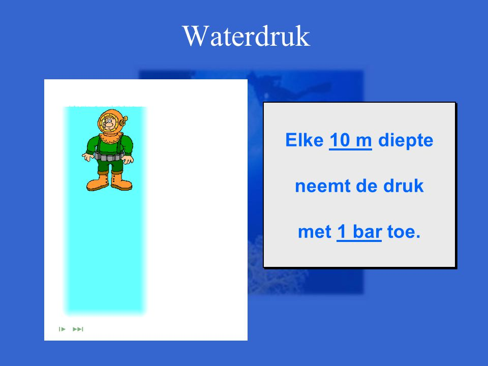 Waterdruk Elke 10 m diepte neemt de druk met 1 bar toe.