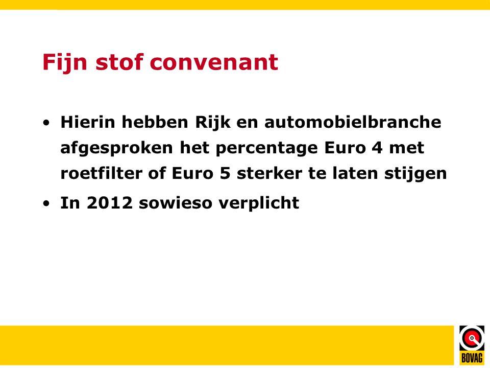 Fijn stof convenant Hierin hebben Rijk en automobielbranche afgesproken het percentage Euro 4 met roetfilter of Euro 5 sterker te laten stijgen.