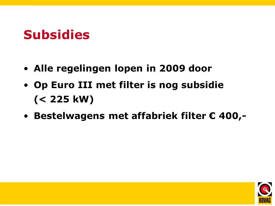 Subsidies Alle regelingen lopen in 2009 door
