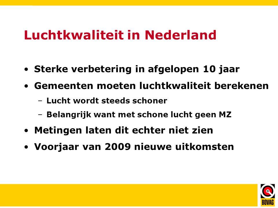 Luchtkwaliteit in Nederland
