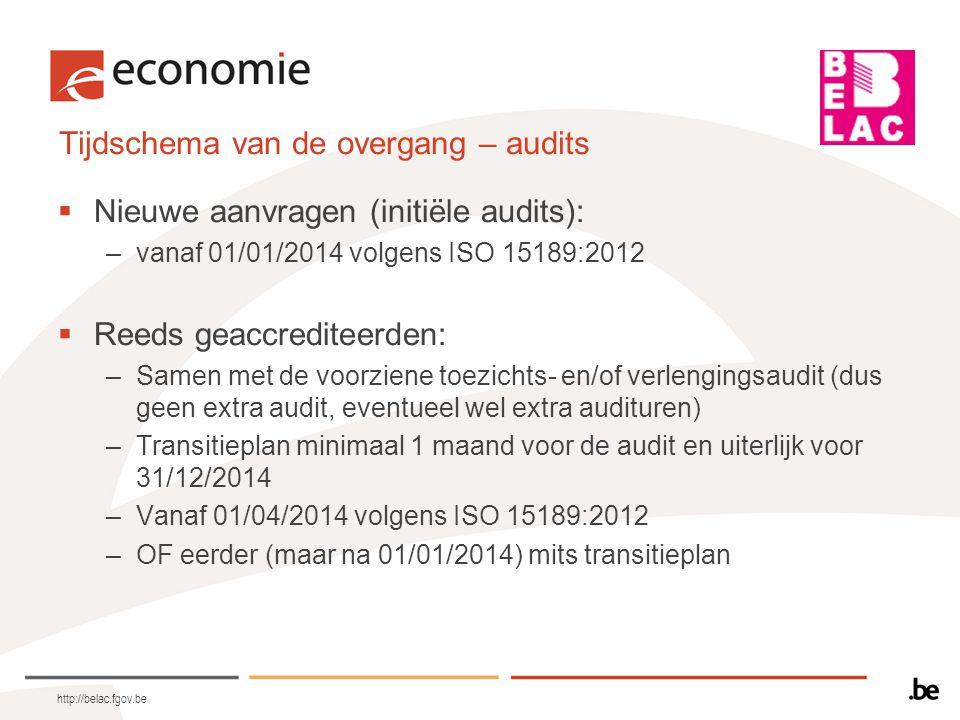 Tijdschema van de overgang – audits