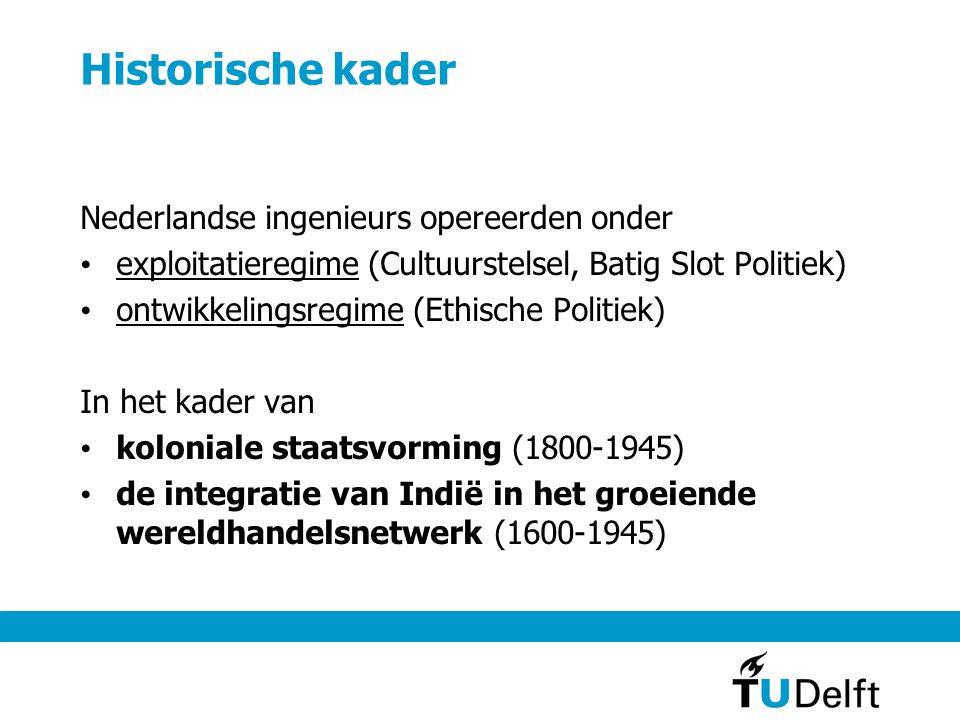 Historische kader Nederlandse ingenieurs opereerden onder