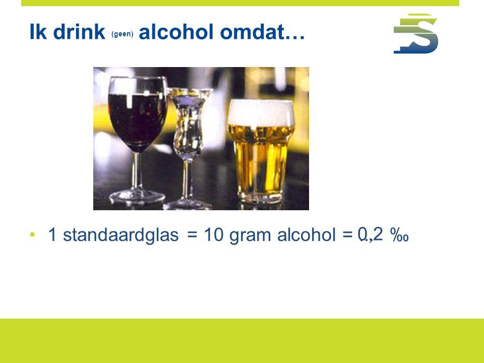 Ik drink (geen) alcohol omdat…