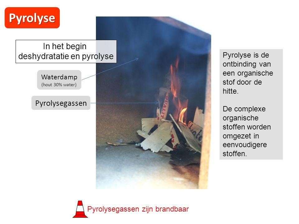 deshydratatie en pyrolyse