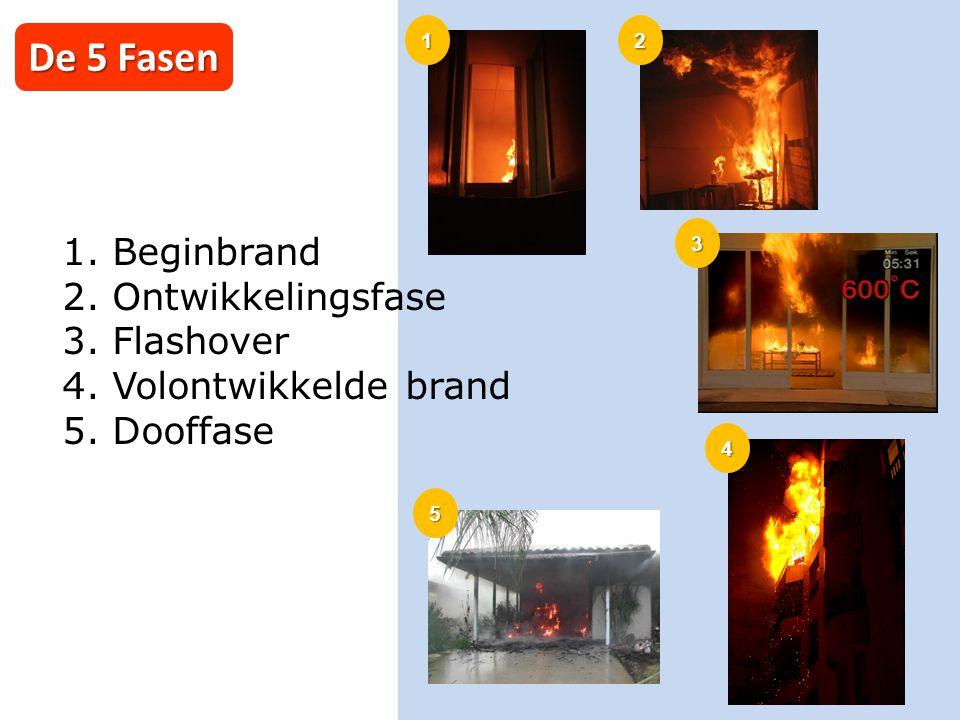 De 5 Fasen Beginbrand Ontwikkelingsfase Flashover Volontwikkelde brand