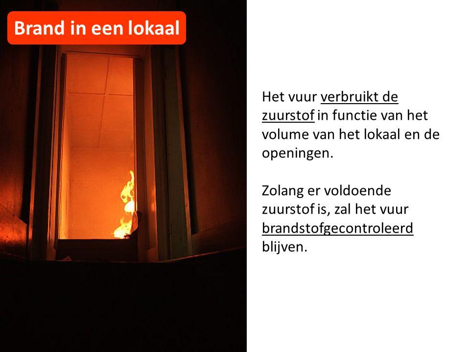 Brand in een lokaal Het vuur verbruikt de zuurstof in functie van het volume van het lokaal en de openingen.