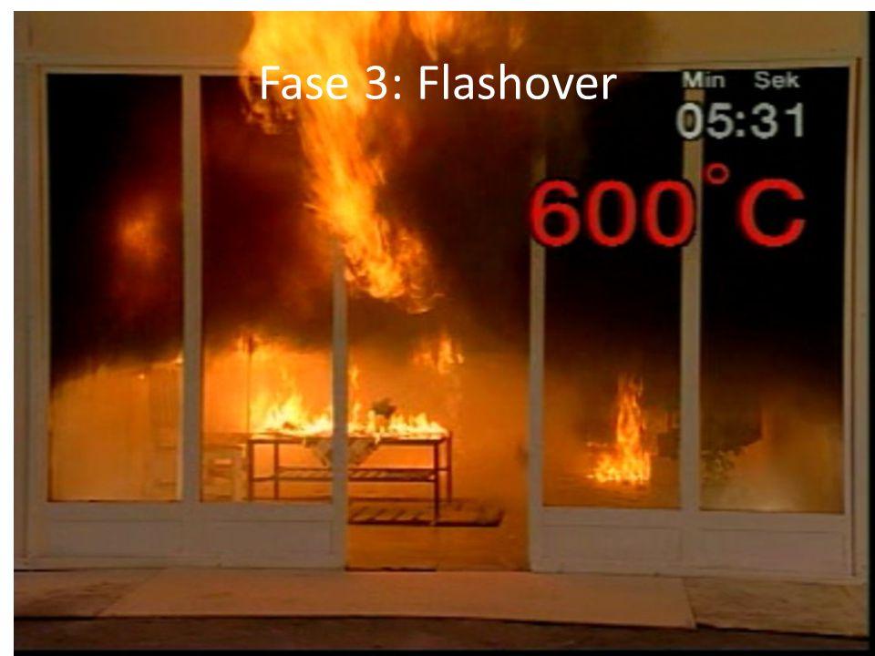 03/04/2017 Fase 3: Flashover.