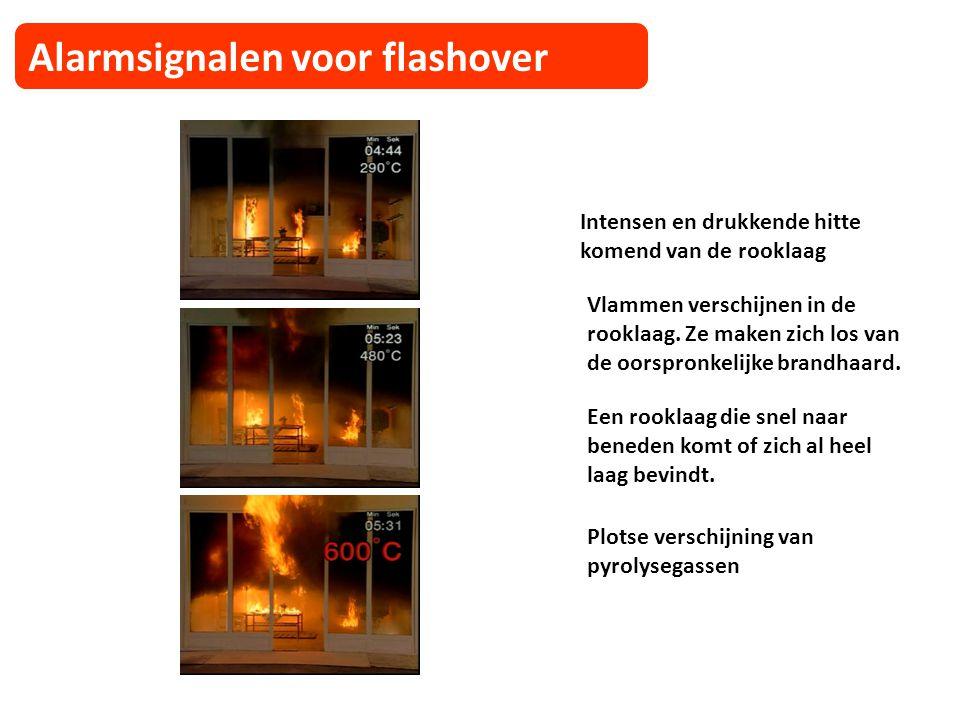 Alarmsignalen voor flashover