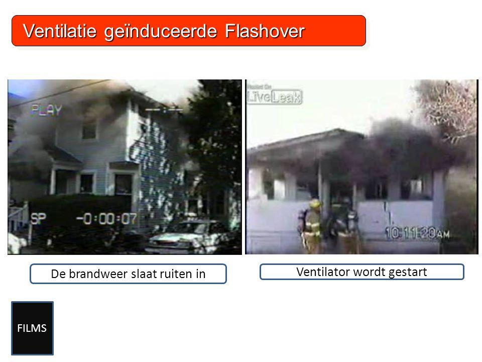 Ventilatie geïnduceerde Flashover