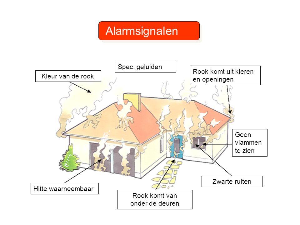 Alarmsignalen Spec. geluiden Rook komt uit kieren en openingen