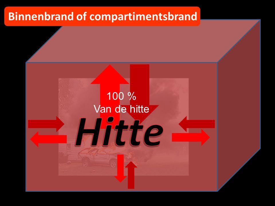 Hitte Binnenbrand of compartimentsbrand 100 % Van de hitte
