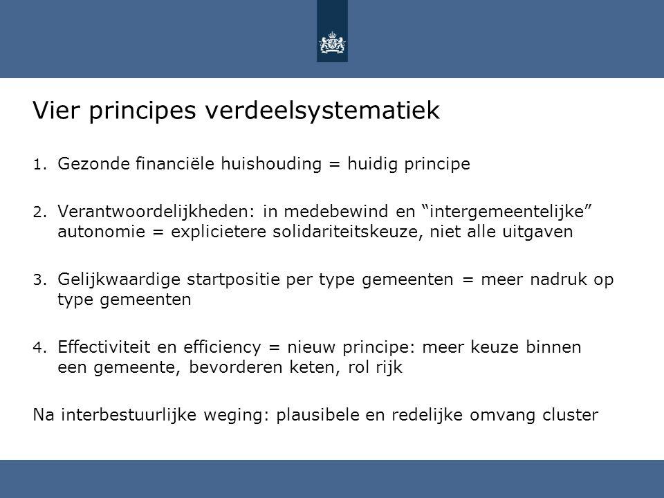 Vier principes verdeelsystematiek