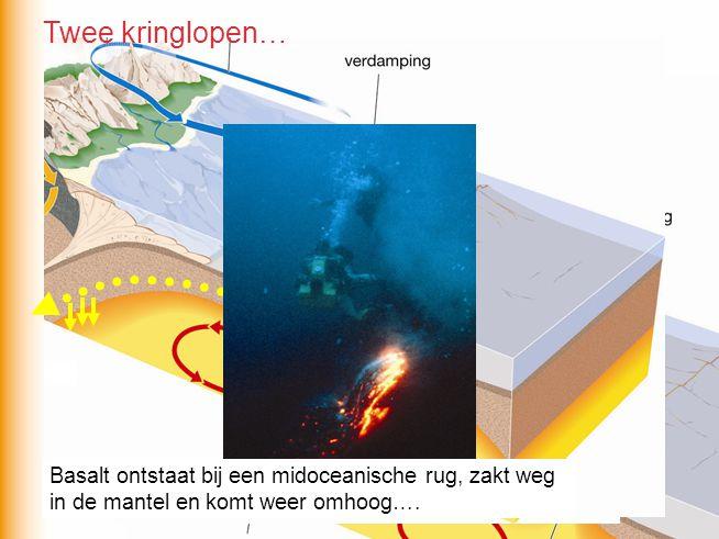 Twee kringlopen… Basalt ontstaat bij een midoceanische rug, zakt weg in de mantel en komt weer omhoog….