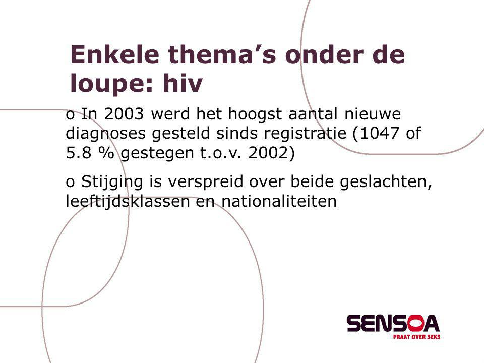 Enkele thema's onder de loupe: hiv