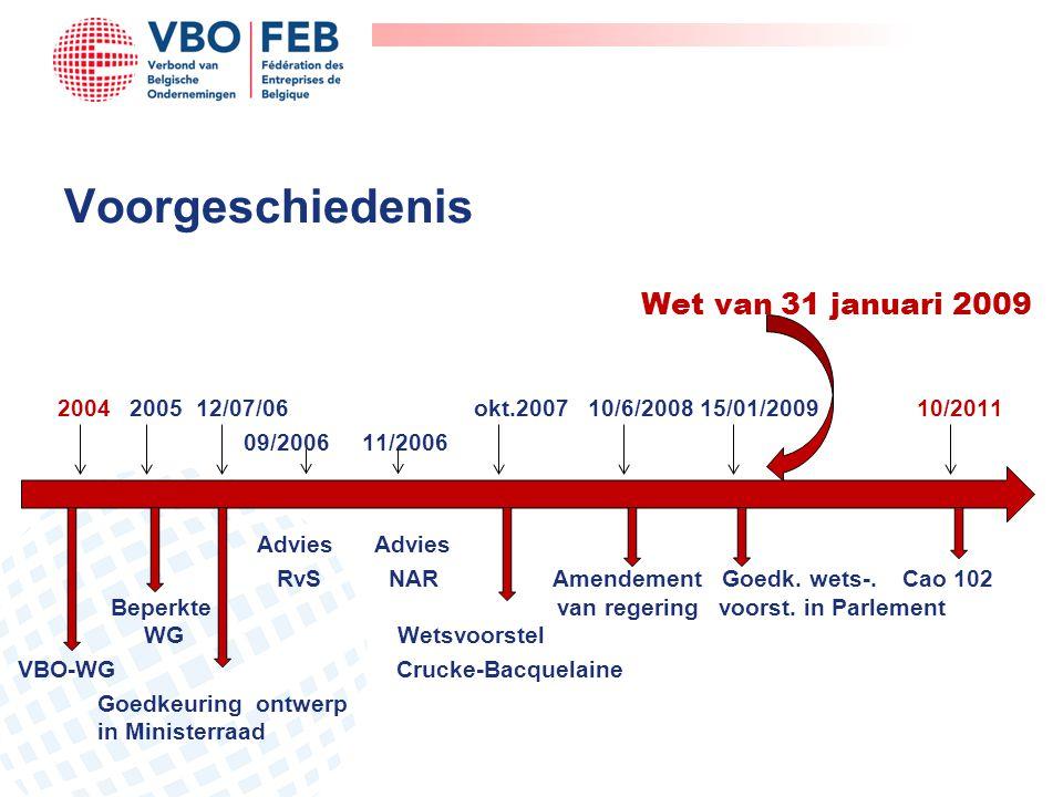 Voorgeschiedenis Wet van 31 januari 2009