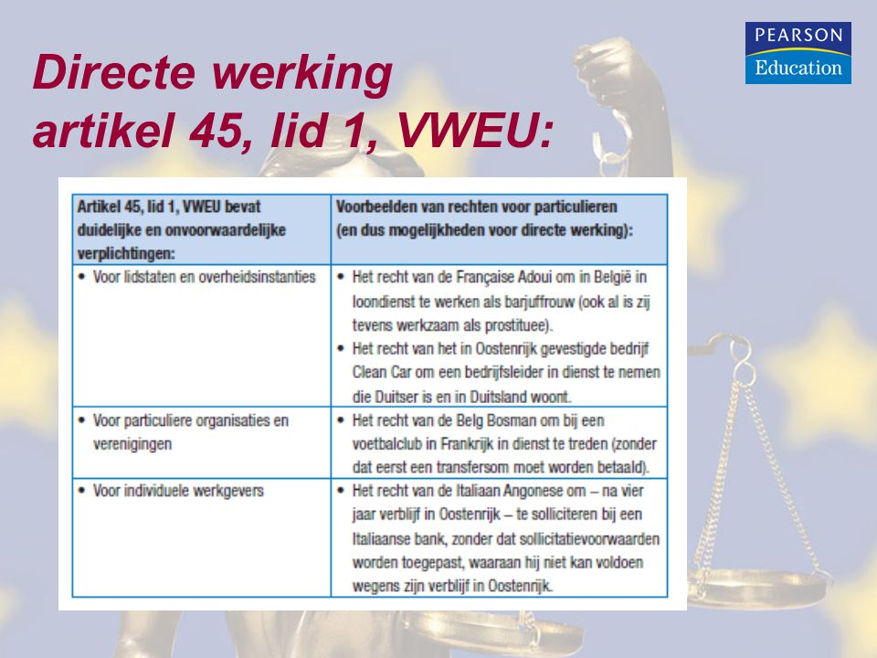 Directe werking artikel 45, lid 1, VWEU: