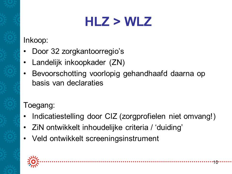 HLZ > WLZ Inkoop: Door 32 zorgkantoorregio's