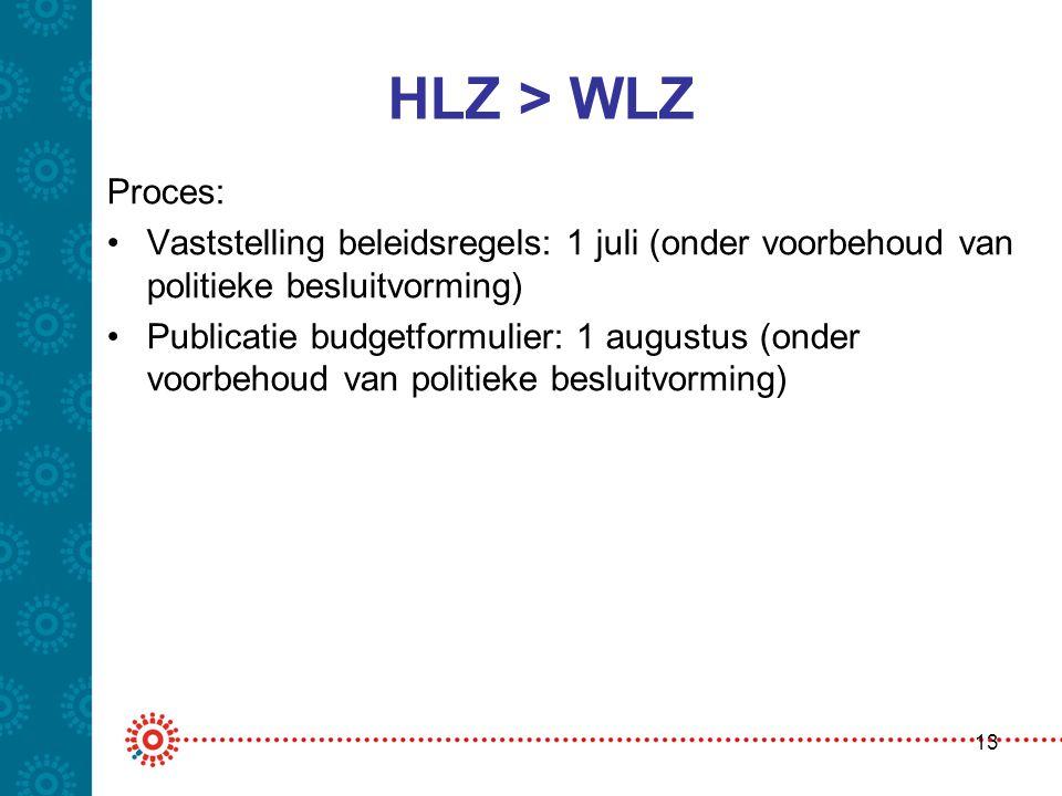 HLZ > WLZ Proces: Vaststelling beleidsregels: 1 juli (onder voorbehoud van politieke besluitvorming)