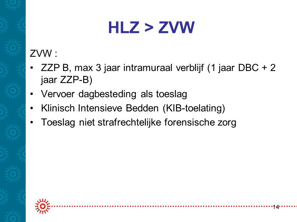HLZ > ZVW ZVW : ZZP B, max 3 jaar intramuraal verblijf (1 jaar DBC + 2 jaar ZZP-B) Vervoer dagbesteding als toeslag.